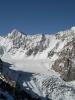 вид на ледник Аксай (Киргизия)