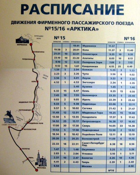Расписание движения поезда