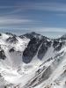 панорама с пика Обзорный